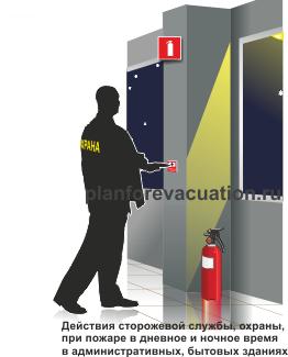 инструкция о порядке действия обслуживающего персонала при пожаре