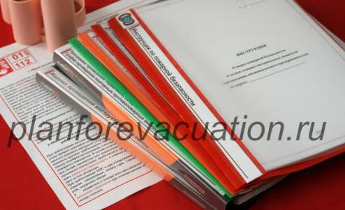 Инструкция Пожарной Безопасности Для Складов