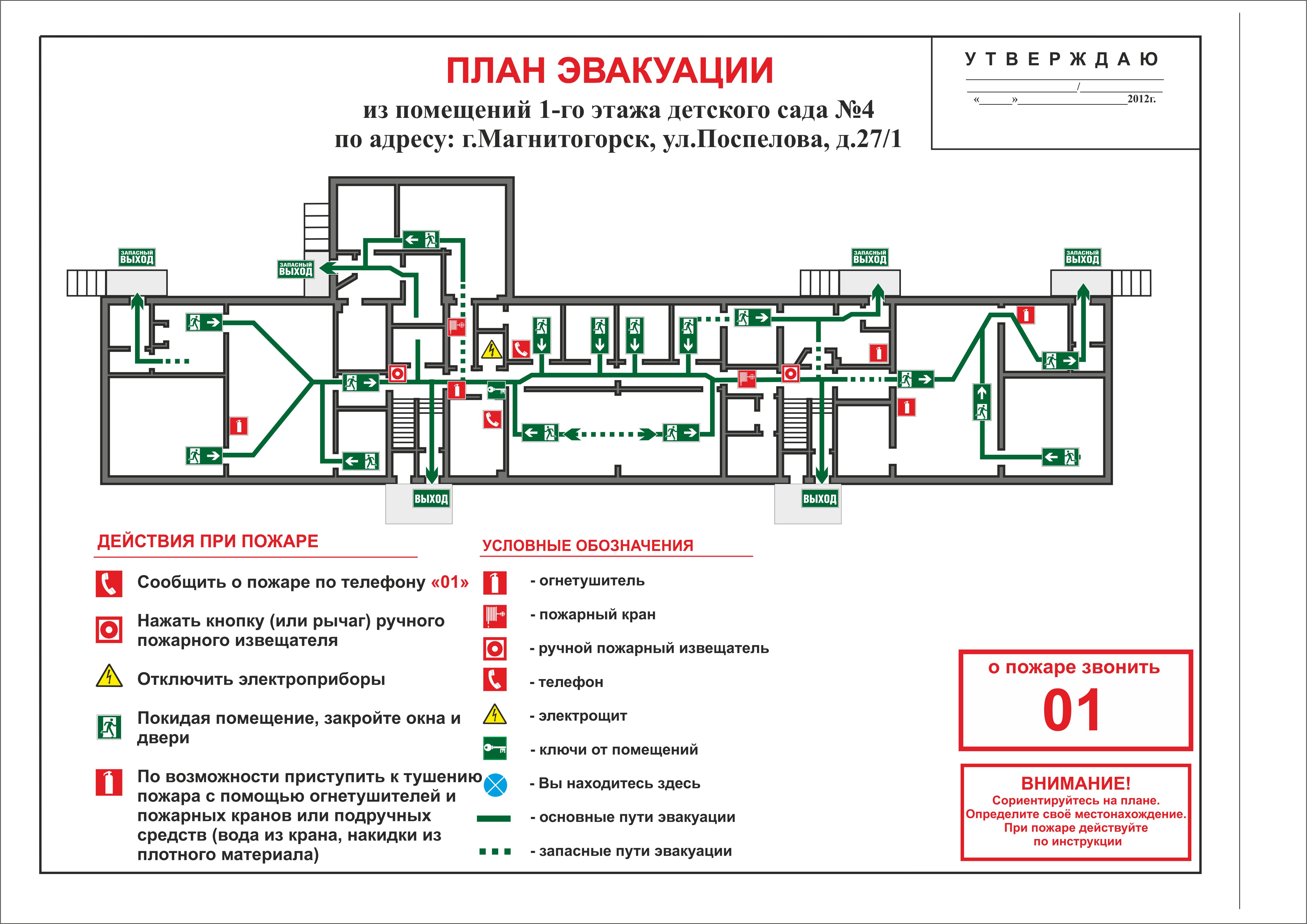 Инструкция О Мерах Пожарной Безопасности В Стоматологической Клинике