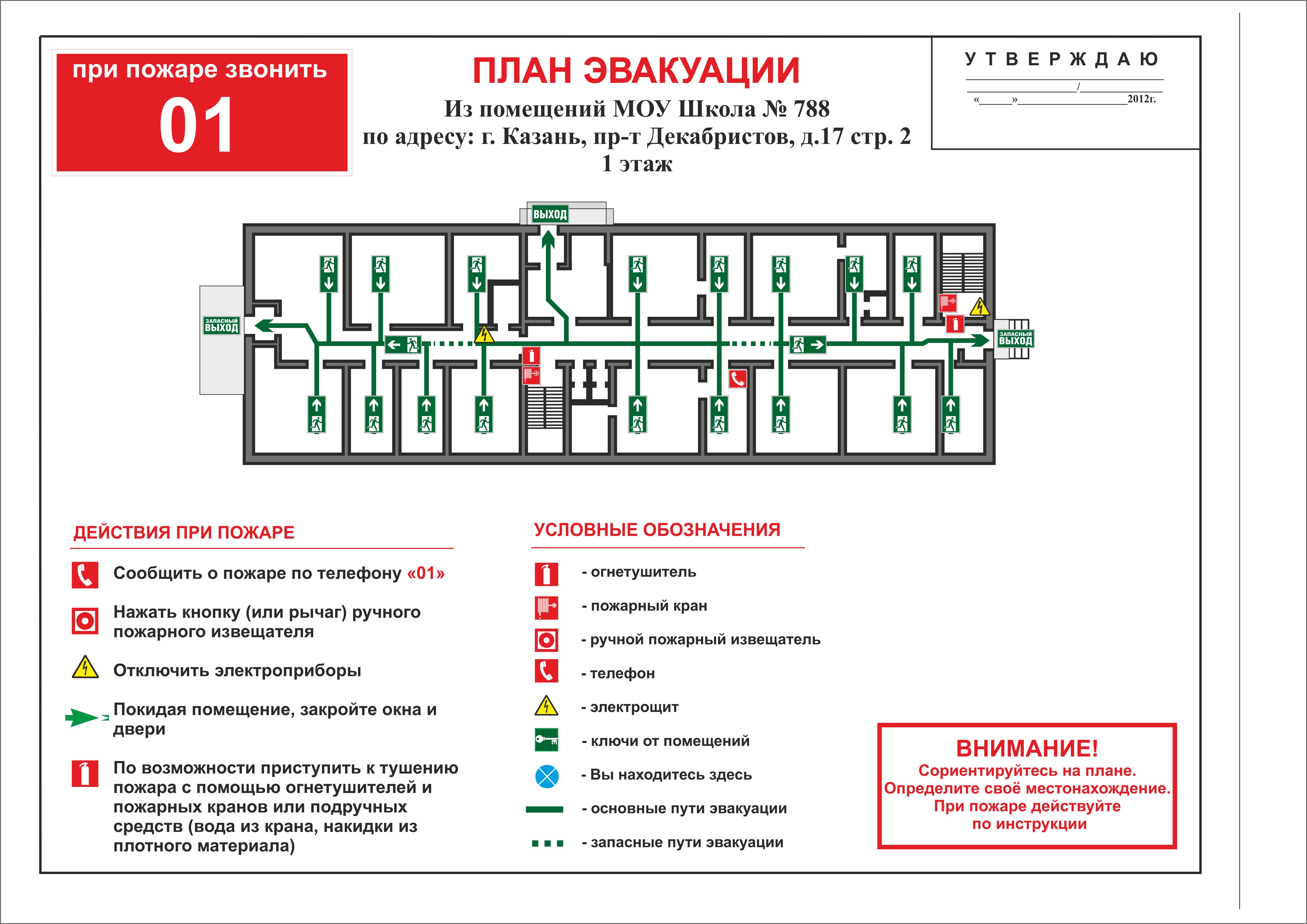 планы эвакуации и документы