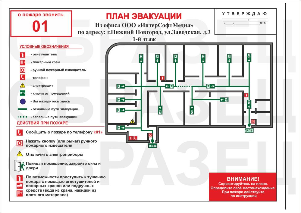 7) схемы и порядок эвакуации
