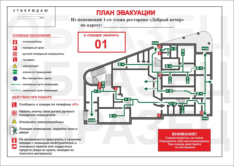 Инструкция О Противопожарной Безопасности Для Кафе